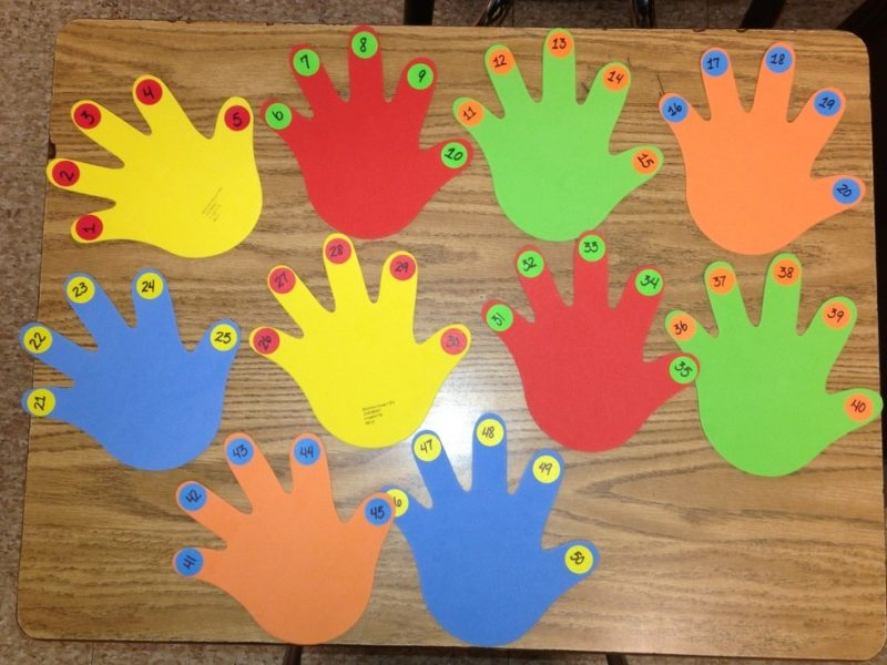 Counting by 5 hands