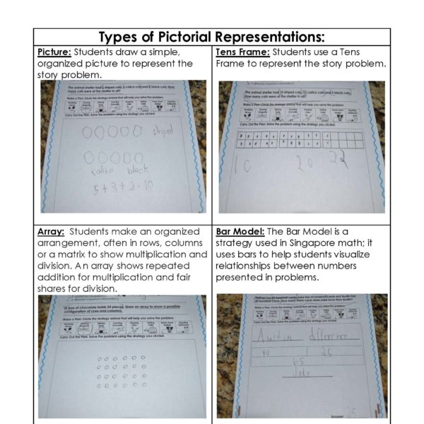 Types of Pictorial Representations2_Page_1