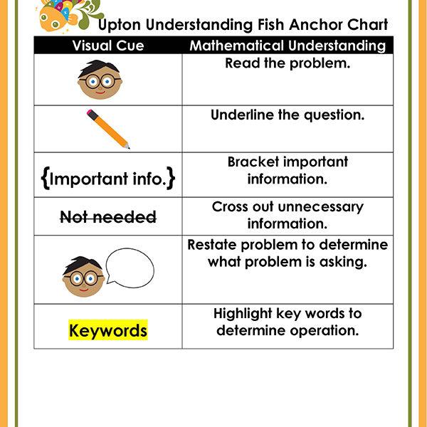 Upton Understanding Fish Anchor Chart_WEB (2)
