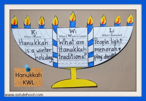 Hanukkah KWL