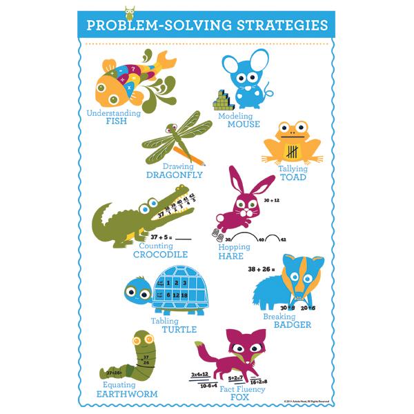 Math Strategies Poster_web