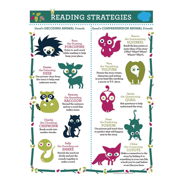 Reading Strategies Poster_web