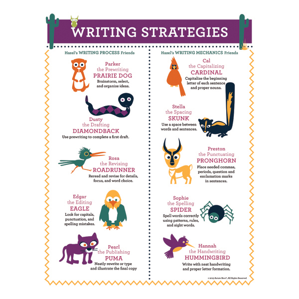 Writing Strategies Poster_web
